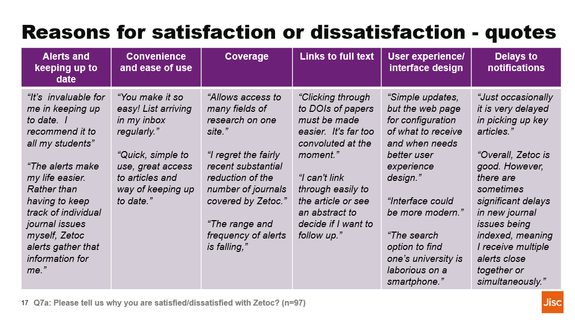Reasons for satisfaction or dissatisfaction - Quotes