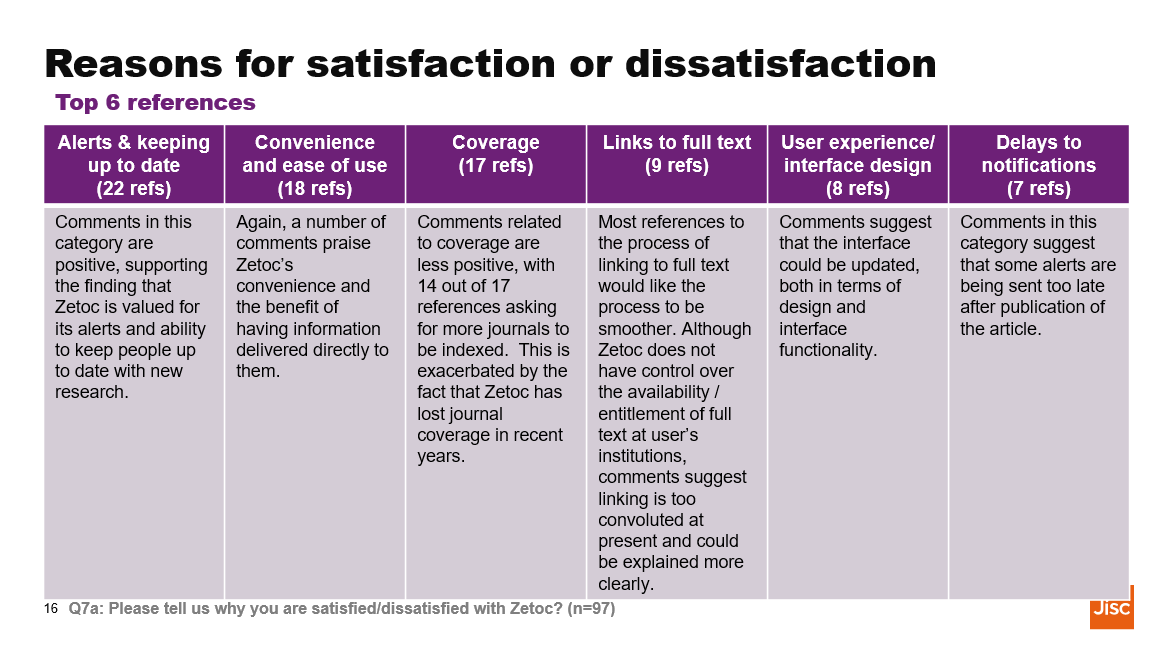 Reasons for satisfaction or dissatisfaction